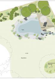 Planung eines Teichs