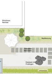 Gartengrill Planung